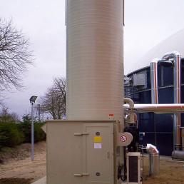 Biogas Entschwefelung desulfurisation